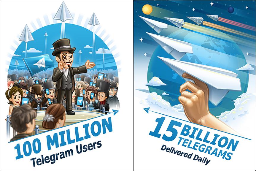 Telegram wächst auf 100 Millionen Nutzer