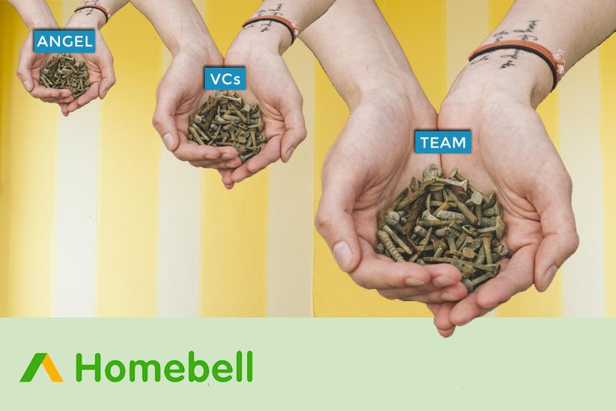 So sieht der Homebell-Captable nach der Index-Finanzierung aus