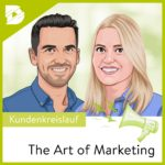 Podcast-digital kompakt-The Art of Marketing-Personas im Content Marketing